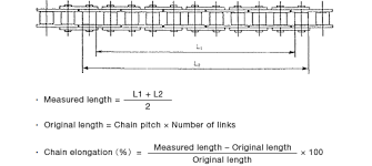 Go Kart Chain Size Chart Roller Chain Sprocket Maintenance And Inspection Handling