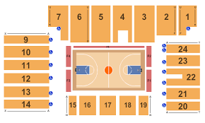 Five Flags Center Dubuque Seating Chart Five Flags Center Seating Chart Dubuque