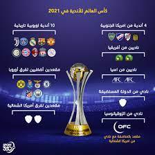 """صفحة اليوفنتوس on Twitter: """"النظام المقترح تطبيقه في كأس العالم للأندية 2021…  """""""