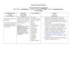 Neolithic And Paleolithic Venn Diagram Paleolithic Neolithic Worksheet Printable Worksheets And