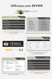 Our Review On Ukessays Com How To Know If A Service Is Legit