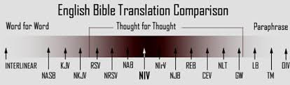 Most Accurate Bible Translation Chart Translation Comparison Charts