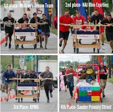 The 2016 Furniture Bank Bed Race Home