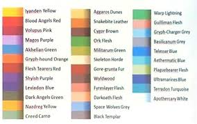 Games Workshop Paint Chart Citadel Colour Contrast Paints First Impressions Review
