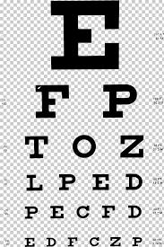 Snellen Chart Eye Chart Eye Examination Visual Acuity Visual
