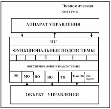 Реферат Системы электронного документооборота Пакет прикладных  Реферат Системы электронного документооборота Пакет прикладных программ documentum