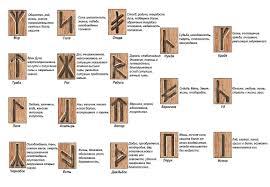 Understanding Slavic Runes прописи тату руны и татуировка мужчина