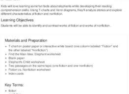 Fiction Vs Nonfiction Venn Diagram Fiction Vs Nonfiction Bundle Teaching Multiplication Fiction Vs