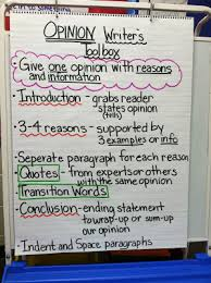 Opinion Writing Anchor Chart For Kindergarten Www