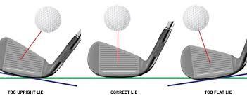 Golf Club Lie Angle Chart Wedge Fitting Engineered Golf