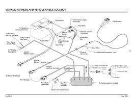 fisher mm1 wiring diagram curtis snow plow wiring harness \u2022 free boss v plow wiring diagram at Boss Plow Wiring Harness Diagram