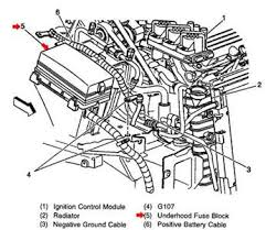 pontiac bonneville cigarette lighter fuse location questions cant fuse for the auxillary power plug