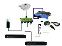 wiring diagram for directv the wiring diagram whole home dvr wiring diagram whole wiring diagrams for car wiring diagram