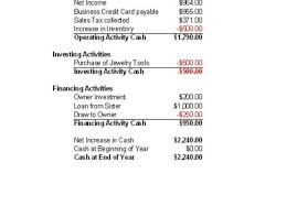 Create A Cash Flow Statement For Your Small Business By Hcworks