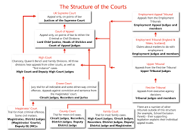 Judicial Authority United Kingdom Legal Research Guide