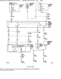wiring diagram for jeep cherokee wiring image 1998 jeep cherokee wiring diagrams pdf 1998 auto wiring diagram on wiring diagram for 1998 jeep