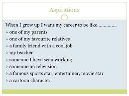 career aspiration statement examples ~ Odlp.co Career Aspirations
