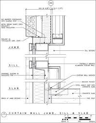 exterior curtain wall floor intersection. curtain wall @ jamb, sill, and slab exterior floor intersection 1