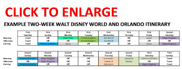 The Comfortable Guide to How Long to Stay at Walt Disney World ...