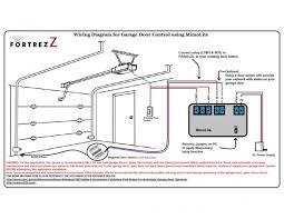 commercial garage door wiring schematic commercial commercial overhead door wiring diagram commercial auto wiring source