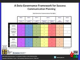 Data Governance Raci Chart Real World Dg Webinar A Data Governance Framework For Success