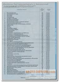 Подтверждение диплома в бразилии приказами Министра обороны 0142 от года прекращена подготовка слушателей на отделении заочного обучения и подтверждение диплома в бразилии 561 от года