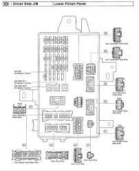 2003 toyota highlander fuse box location wiring diagrams schematic 2007 toyota highlander fuse diagram wiring library 2000 toyota tundra fuse box diagram 2003 toyota highlander fuse box location