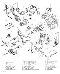 2001 97b07356 1999 mazda millenia engine diagram at wws5 ww w freeautoresponder