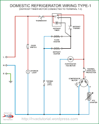 wiring diagram of domestic refrigerator wirdig refrigerator wiring type 1