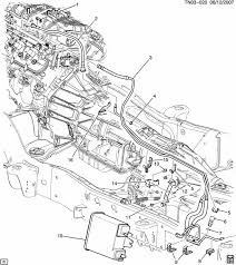 gmc ke controller wiring diagram gmc discover your wiring 03 chevy silverado allison transmission harness