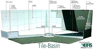 showers custom shower pan building tile base curb luxury kit a s