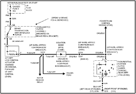 2001 chevy blazer radio wiring diagram pdf freddryer co 2001 chevy silverado brake light wiring diagram 2010 camaro radio wiring diagram new 5 3 harness diagrams here ls1tech 2001 chevy