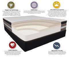 mattress icon png. Heritage Latex Cutaway Mattress Icon Png