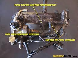 7 3 powerstroke fuel bowl diagram wiring diagrams best 7 3l power stroke fuel filter housing rebuild procedures ford 7 3 diesel engine diagram 7 3 powerstroke fuel bowl diagram
