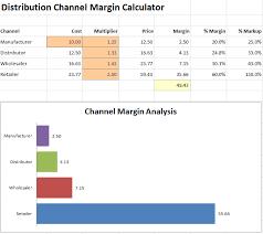 Markup Multiplier Chart Distribution Channel Margin Calculator For A Startup Plan