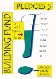 Pledge Card For Fundraising Andone Brianstern Co