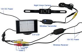 infrared home security system circuit diagram wirdig ir camera wiring diagram get image about wiring diagram