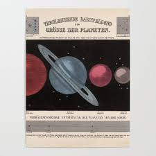 Vintage Solar System Size Comparison Chart 1855 Poster By Bravuramedia