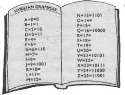 Letters By Number Ancient Hyrulean Number Letter Code Zelda Wiki