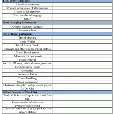 Clothing Inventory Spreadsheet Inventory List Template Within Clothing Inventory Spreadsheet