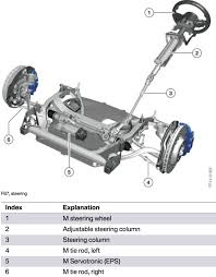 """bimmerfile technical report the bmw m2 bimmerfile given bmw s need to reduce emissions every way it can the m2 features a rack and pinion steering electrical steering assistance """"m servotronic based"""