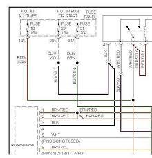 jetta tdi fuse diagram vw wire diagrams wirning vw wiring radio 2002 jetta aftermarket radio install 19 2002 jetta tdi fuse diagram standart jetta tdi fuse diagram stereo wiring beautiful volkswagen new