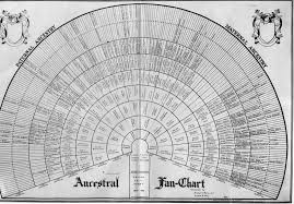 62 Up To Date Ancestral Fan Chart