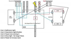 gfci wiring schematics facbooik com Wiring Diagram For Gfi Outlet bathroom wiring diagram gfci wiring diagram wiring diagram for gfci outlet