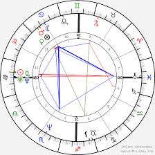 Keanu Reeves Birth Chart Horoscope Date Of Birth Astro