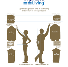 large size of cordial closet use this custom closet design guide to gain spacebetween with