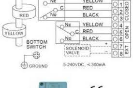 square d limit switch wiring diagram wiring diagram shrutiradio 3 phase motor starter wiring diagram pdf at Square D Limit Switch Wiring Diagram