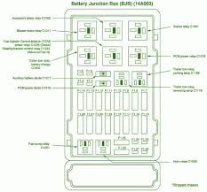 1199 ford e 450 fuses diagrams wiring diagram expert ford e 450 fuse box diagram wiring diagram 1199 ford e 450 fuses diagrams