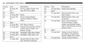 2005 Jeep Liberty Starter Wiring Diagram Linkinx   At 2002 likewise  additionally 05 Jeep Liberty Wiring Diagram 05 Jeep Liberty Wiring Diagram together with 2002 Jeep Grand Cherokee Trailer Wiring Harness Jeep Grand Cherokee further  furthermore 2002 Ford F450 Wiring Diagram   Wiring Diagram • also 2007 Impala Abs Wiring Diagram   Wiring Diagram • besides  as well  together with Awesome Residential Wiring Diagrams Inspirational Simple 2002 Jeep as well . on 2002 jeep liberty headlight switch wiring diagram