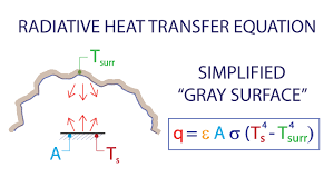 part 5 radiative heat transfer simplified